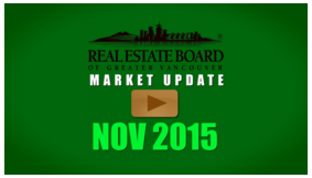 Read more on November Update – Vancouver Real Estate Market