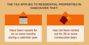 Vancouver realtor leo wilk explains tax