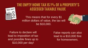 Speculation tax information