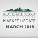 March 2018 Housing Market Update | Video | Leo Wilk Vancouver Realtor